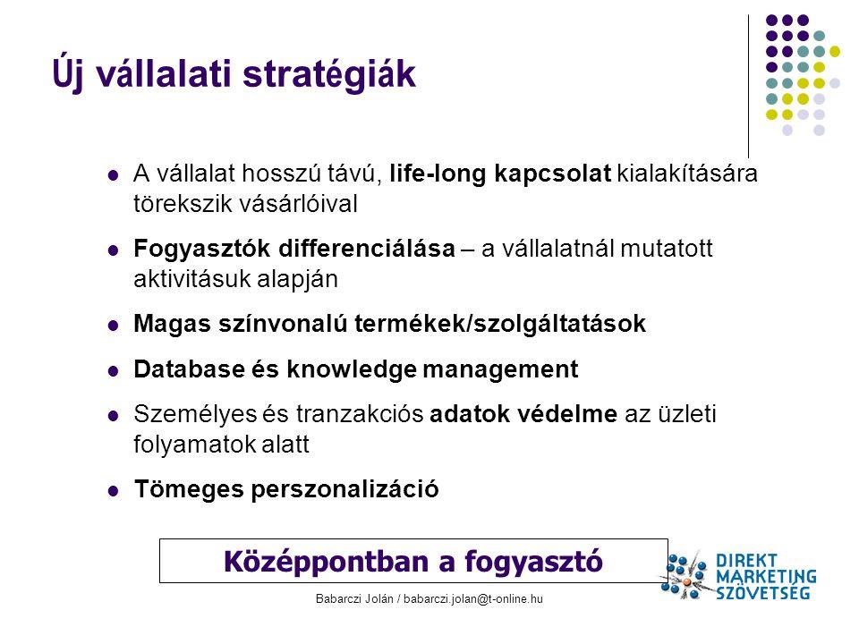 Új vállalati stratégiák