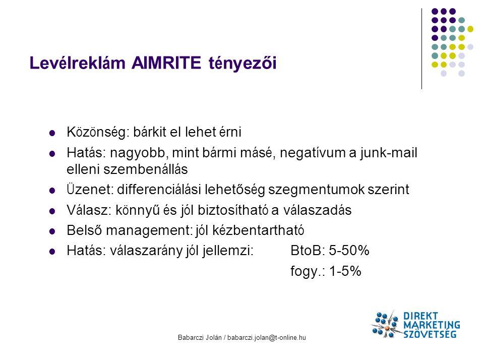 Levélreklám AIMRITE tényezői