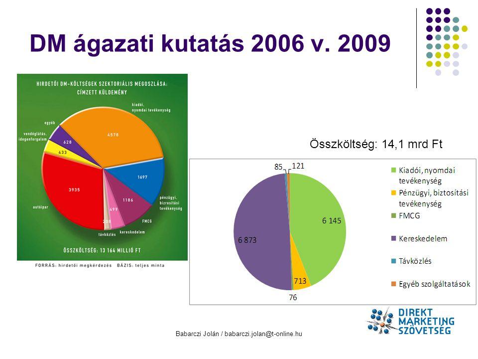 Babarczi Jolán / babarczi.jolan@t-online.hu