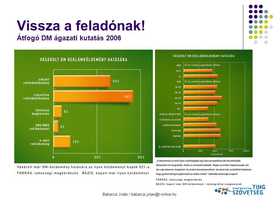 Vissza a feladónak! Átfogó DM ágazati kutatás 2006