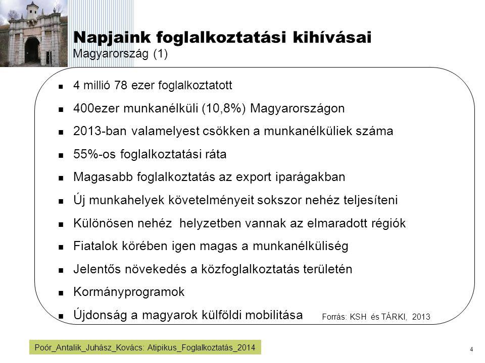 Napjaink foglalkoztatási kihívásai Magyarország (1)