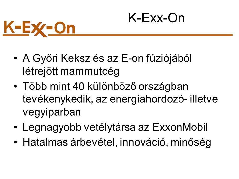 K-Exx-On A Győri Keksz és az E-on fúziójából létrejött mammutcég