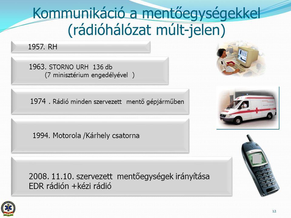 Kommunikáció a mentőegységekkel (rádióhálózat múlt-jelen)