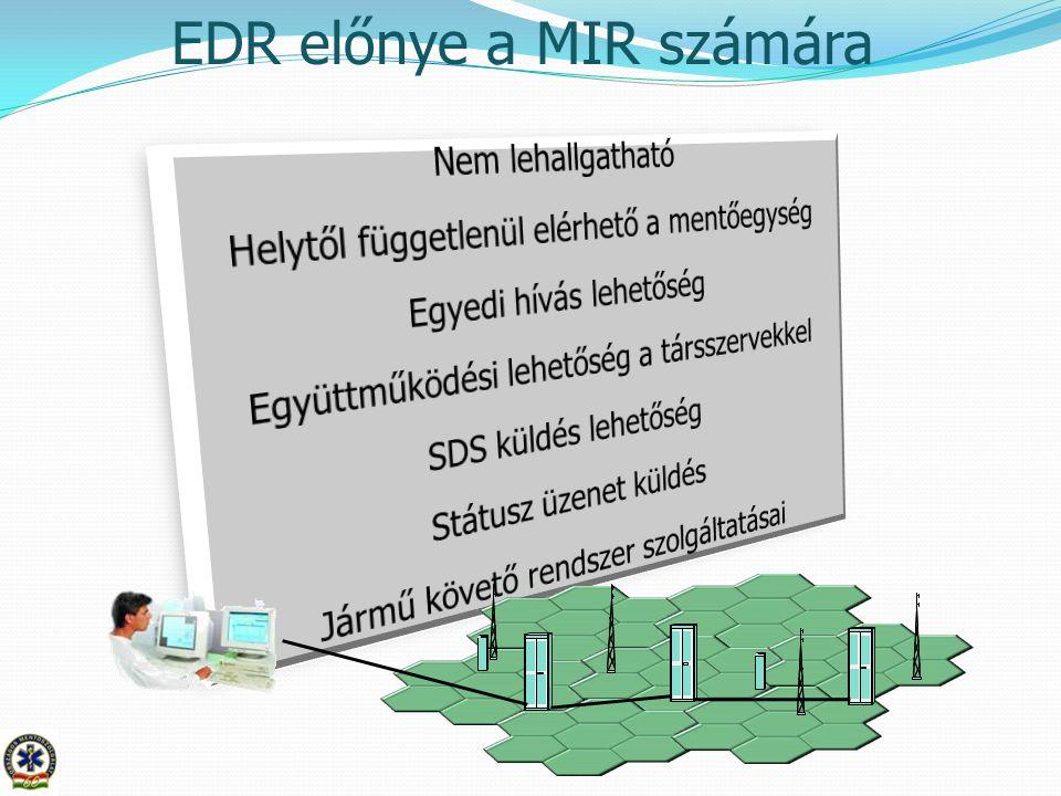EDR előnye a MIR számára