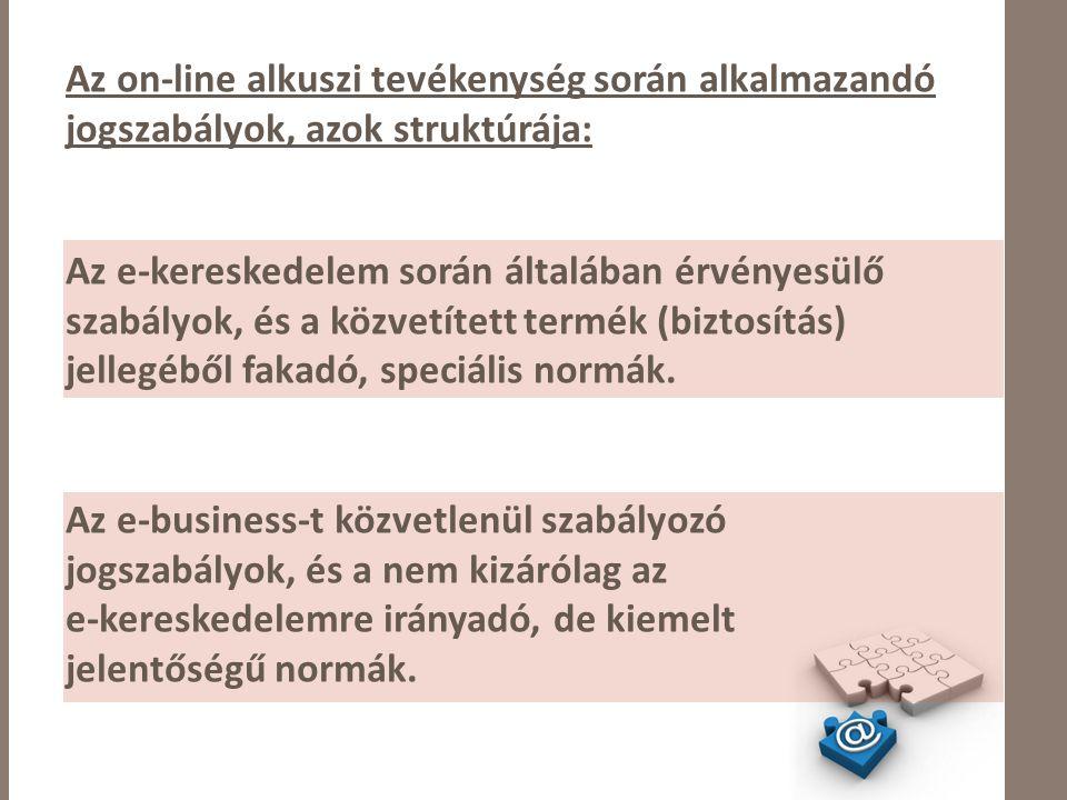 Az on-line alkuszi tevékenység során alkalmazandó jogszabályok, azok struktúrája: