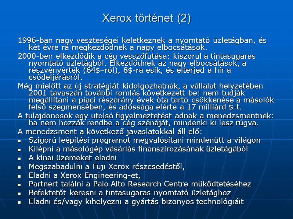 Xerox történet (2) 1996-ban nagy veszteségei keletkeznek a nyomtató üzletágban, és két évre rá megkezdődnek a nagy elbocsátások.