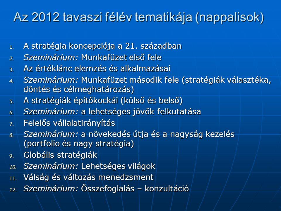 Az 2012 tavaszi félév tematikája (nappalisok)
