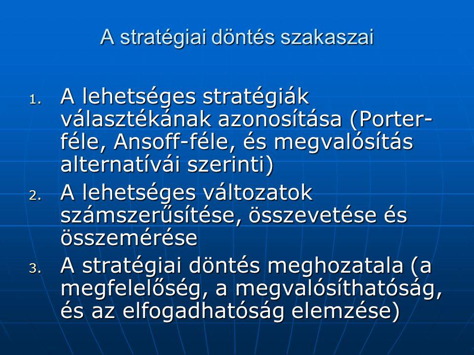 A stratégiai döntés szakaszai