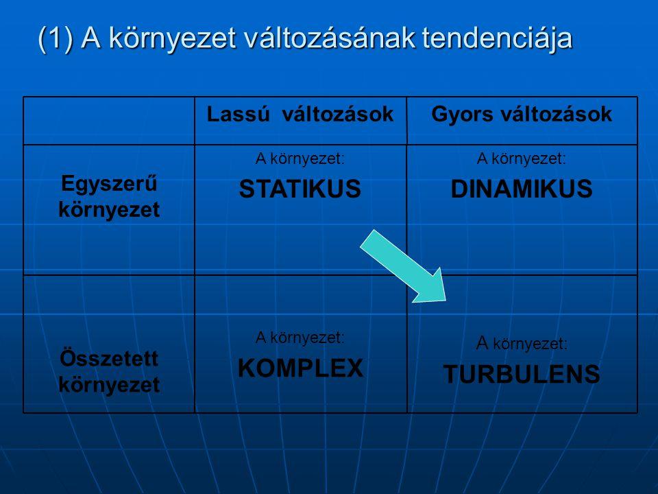 (1) A környezet változásának tendenciája