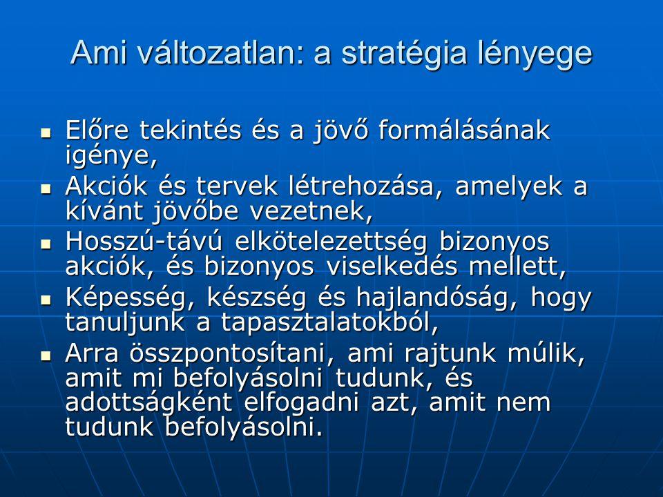 Ami változatlan: a stratégia lényege