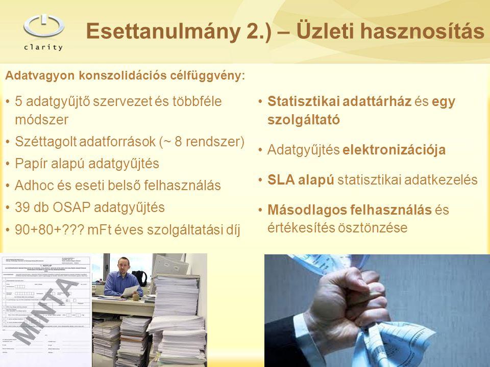Esettanulmány 2.) – Üzleti hasznosítás