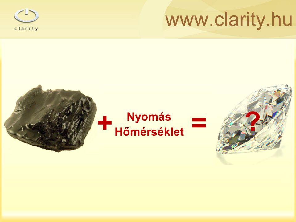 www.clarity.hu + = Nyomás Hőmérséklet
