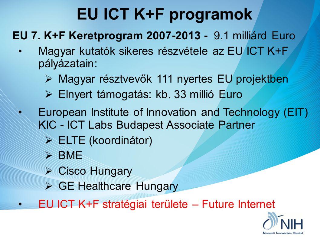 EU ICT K+F programok EU 7. K+F Keretprogram 2007-2013 - 9.1 milliárd Euro. Magyar kutatók sikeres részvétele az EU ICT K+F pályázatain: