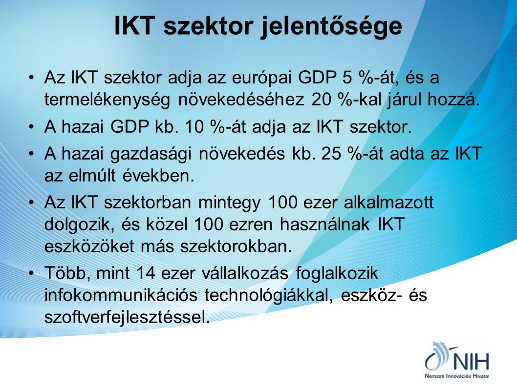 IKT szektor jelentősége