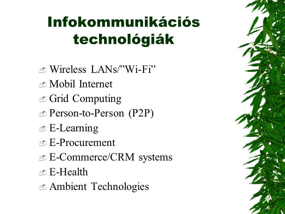 Infokommunikációs technológiák