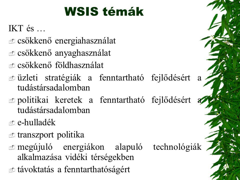 WSIS témák IKT és … csökkenő energiahasználat csökkenő anyaghasználat