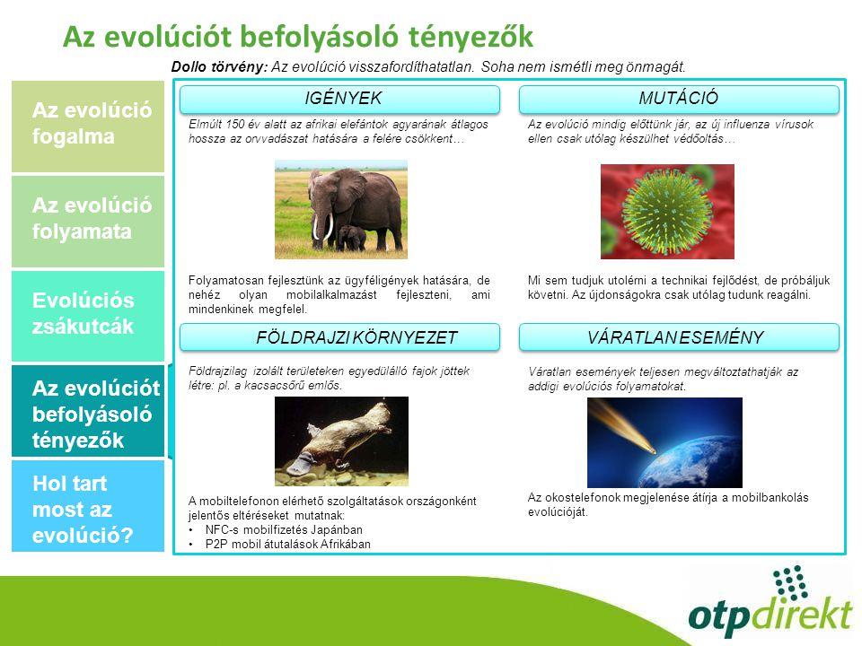Az evolúciót befolyásoló tényezők