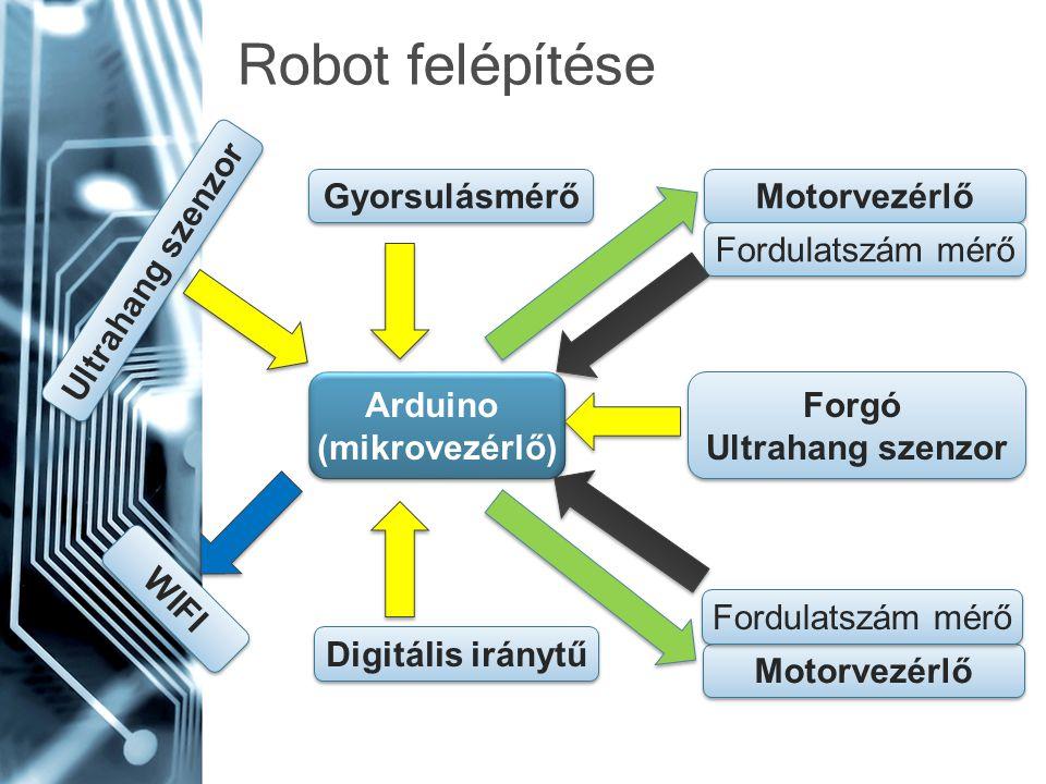 Robot felépítése Gyorsulásmérő Motorvezérlő Fordulatszám mérő