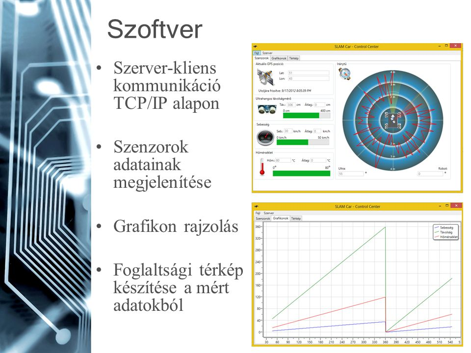 Szoftver Szerver-kliens kommunikáció TCP/IP alapon