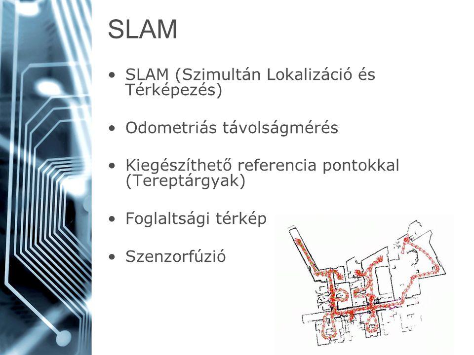 SLAM SLAM (Szimultán Lokalizáció és Térképezés)