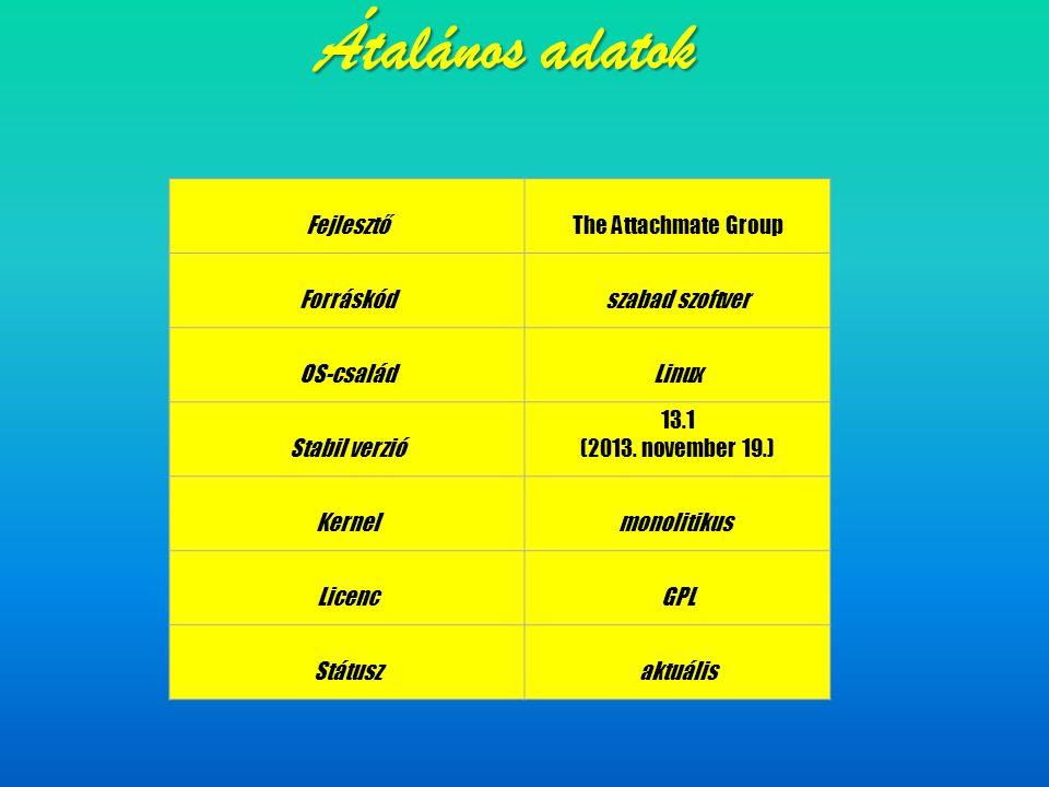 Átalános adatok Fejlesztő The Attachmate Group Forráskód