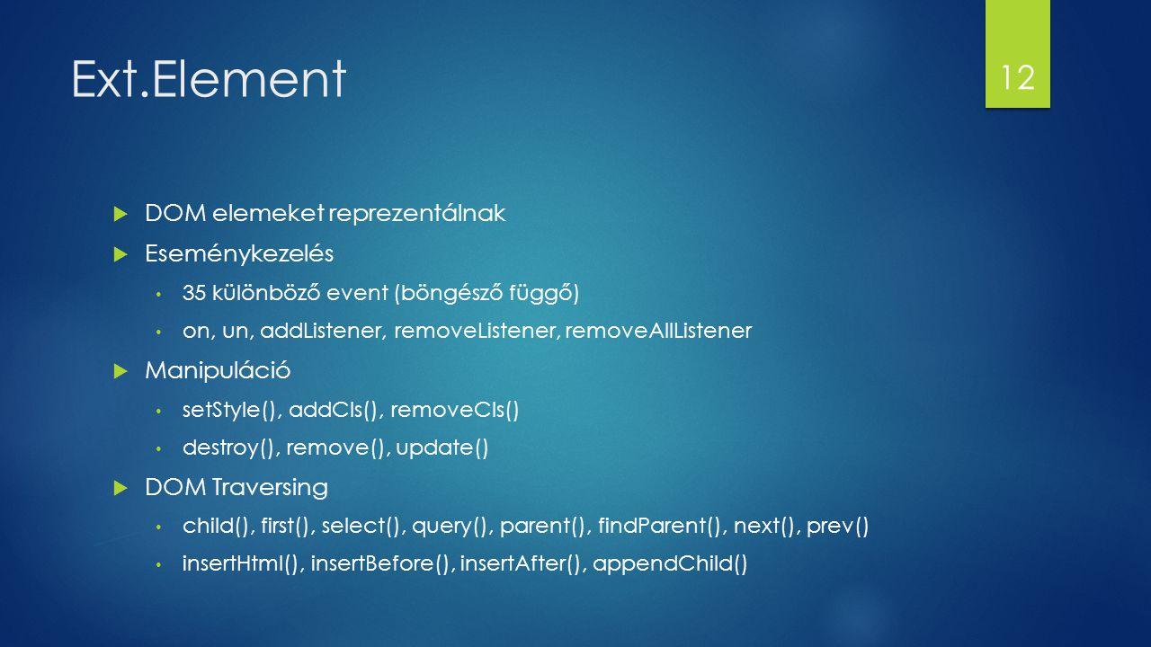 Ext.Element DOM elemeket reprezentálnak Eseménykezelés Manipuláció