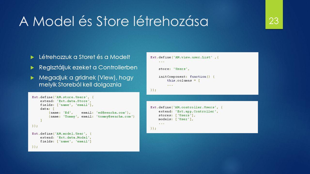 A Model és Store létrehozása