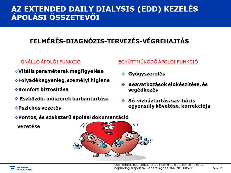AZ EXTENDED DAILY DIALYSIS (EDD) KEZELÉS ÁPOLÁSI ÖSSZETEVŐI