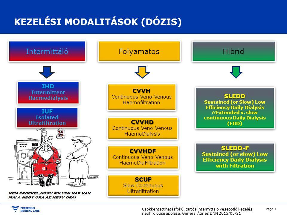 KEZELÉSI MODALITÁSOK (DÓZIS)
