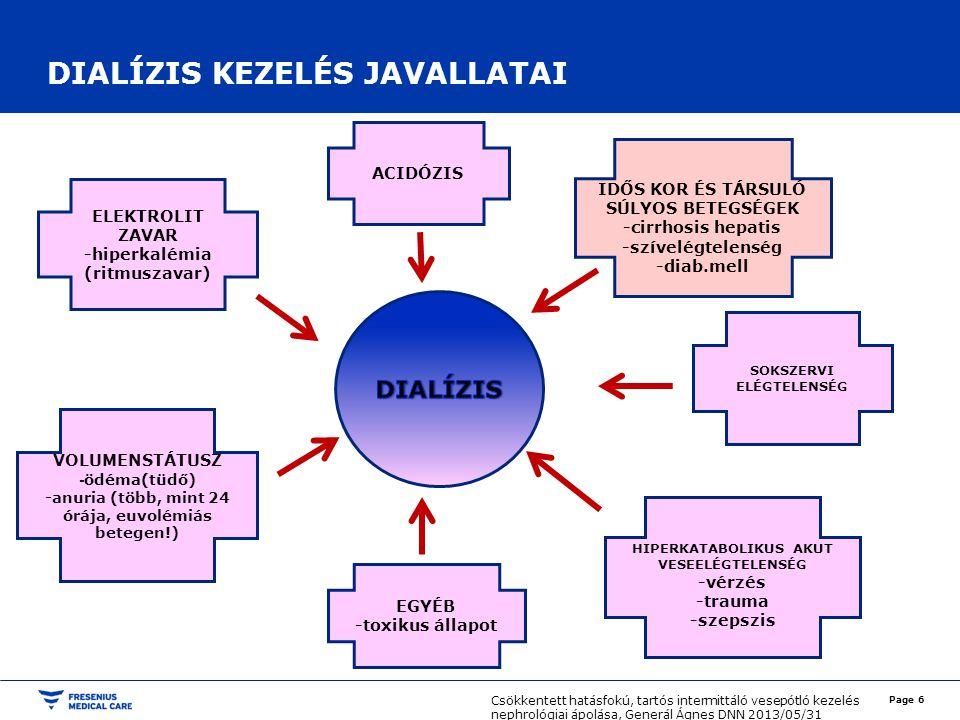 DIALÍZIS KEZELÉS JAVALLATAI