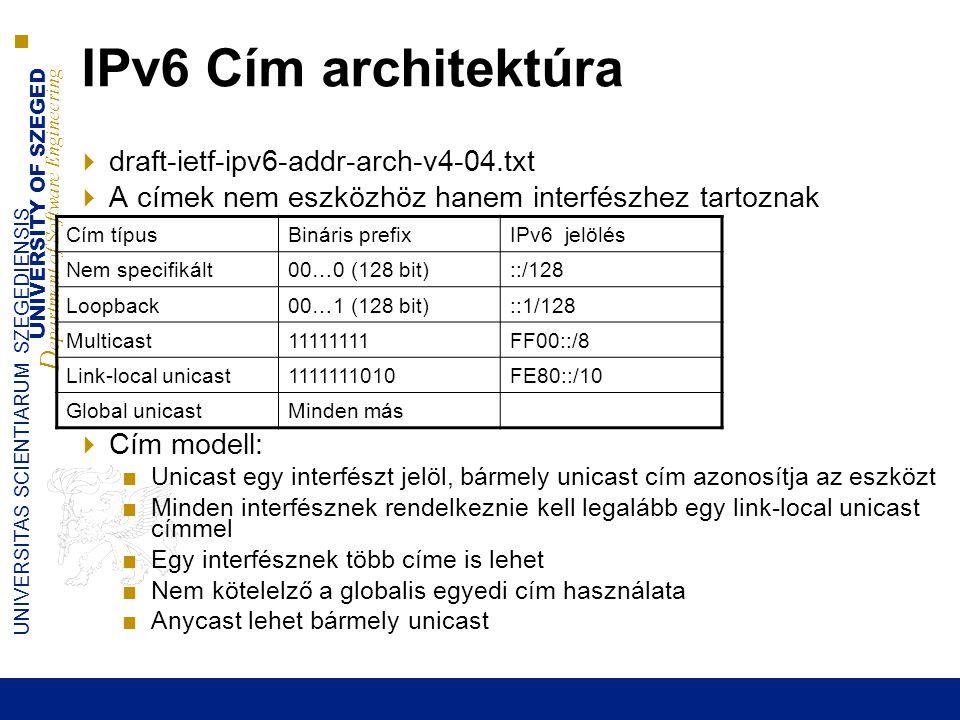 IPv6 Cím architektúra draft-ietf-ipv6-addr-arch-v4-04.txt