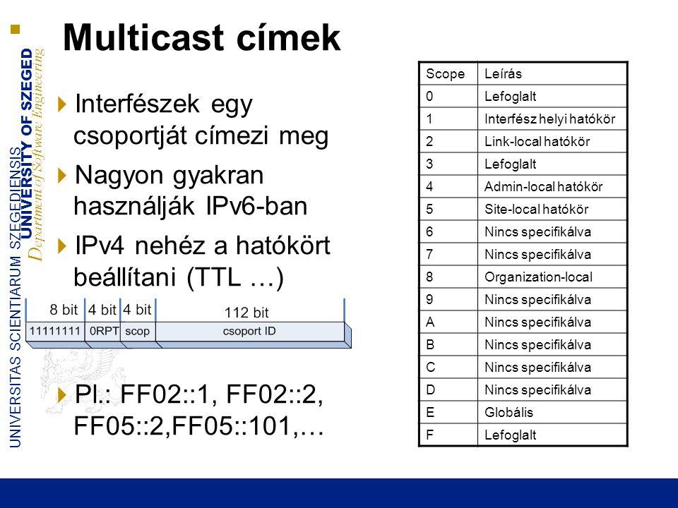Multicast címek Interfészek egy csoportját címezi meg