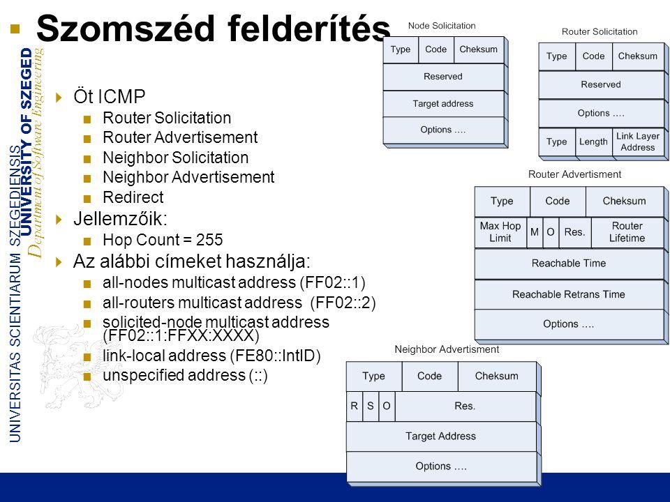 Szomszéd felderítés Öt ICMP Jellemzőik: Az alábbi címeket használja: