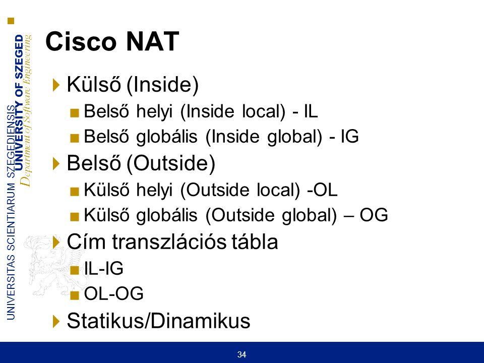 Cisco NAT Külső (Inside) Belső (Outside) Cím transzlációs tábla