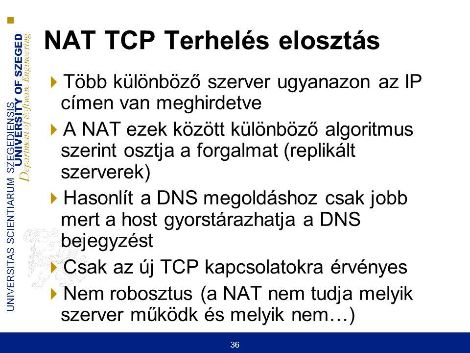 NAT TCP Terhelés elosztás