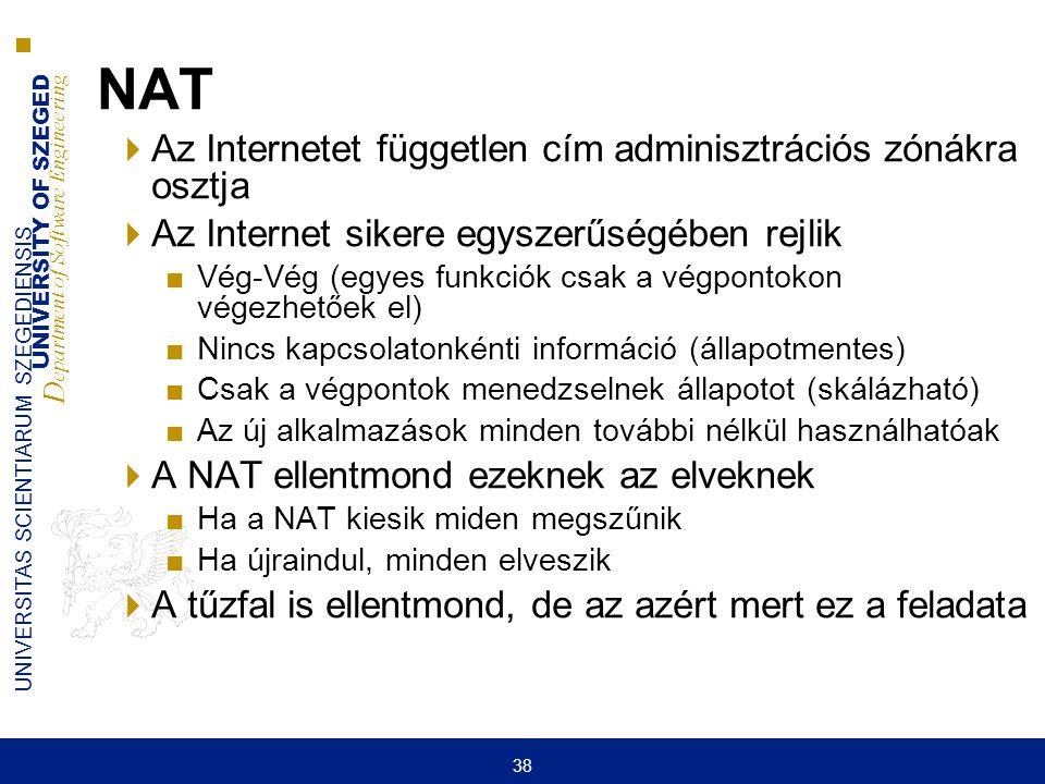 NAT Az Internetet független cím adminisztrációs zónákra osztja