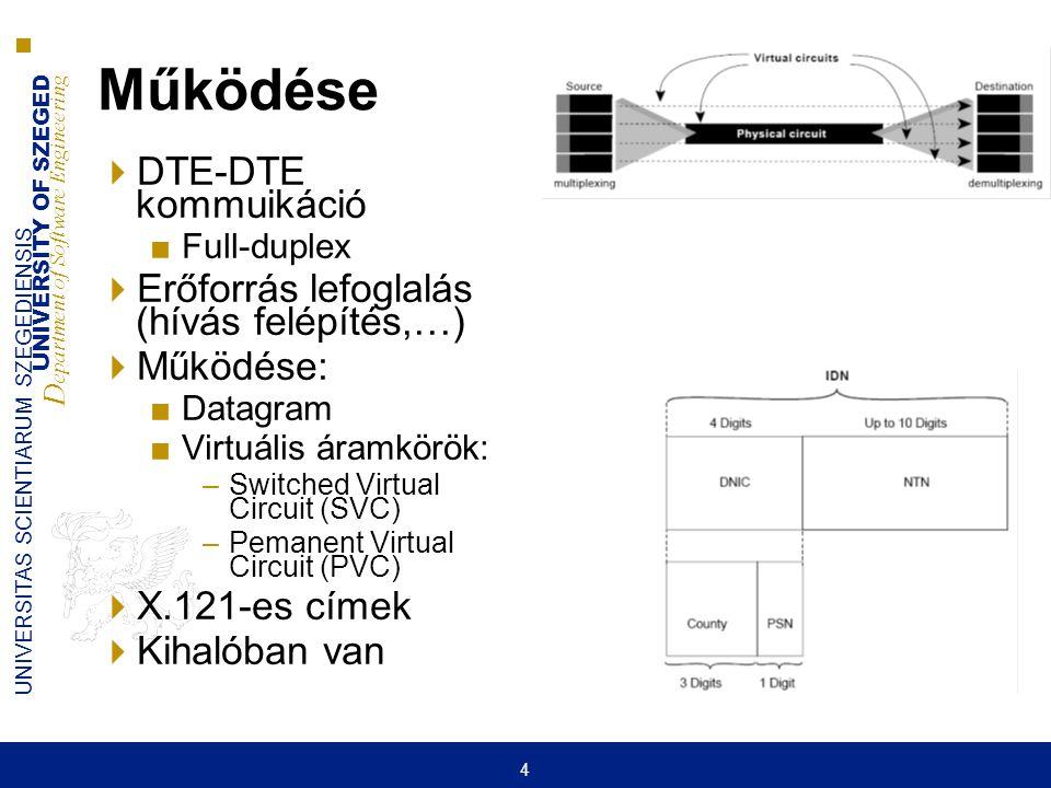 Működése DTE-DTE kommuikáció Erőforrás lefoglalás (hívás felépítés,…)
