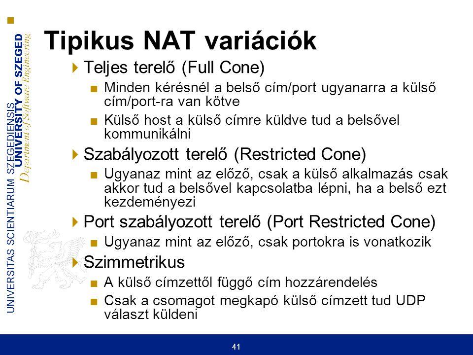 Tipikus NAT variációk Teljes terelő (Full Cone)