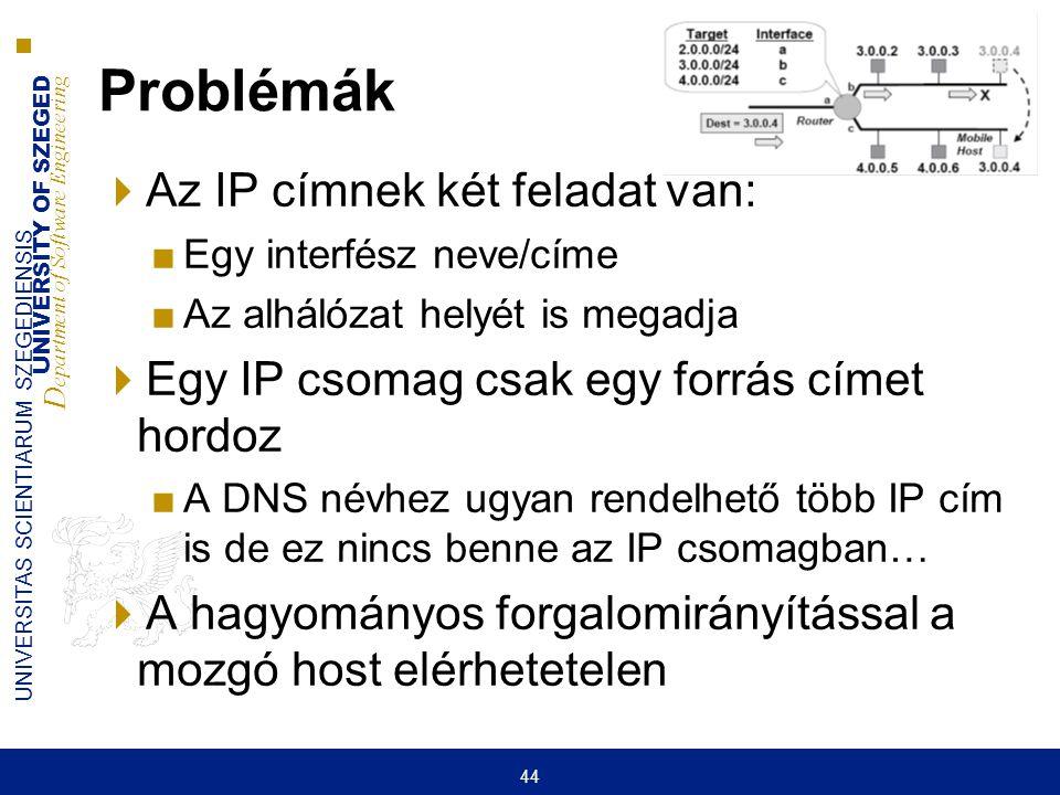 Problémák Az IP címnek két feladat van: