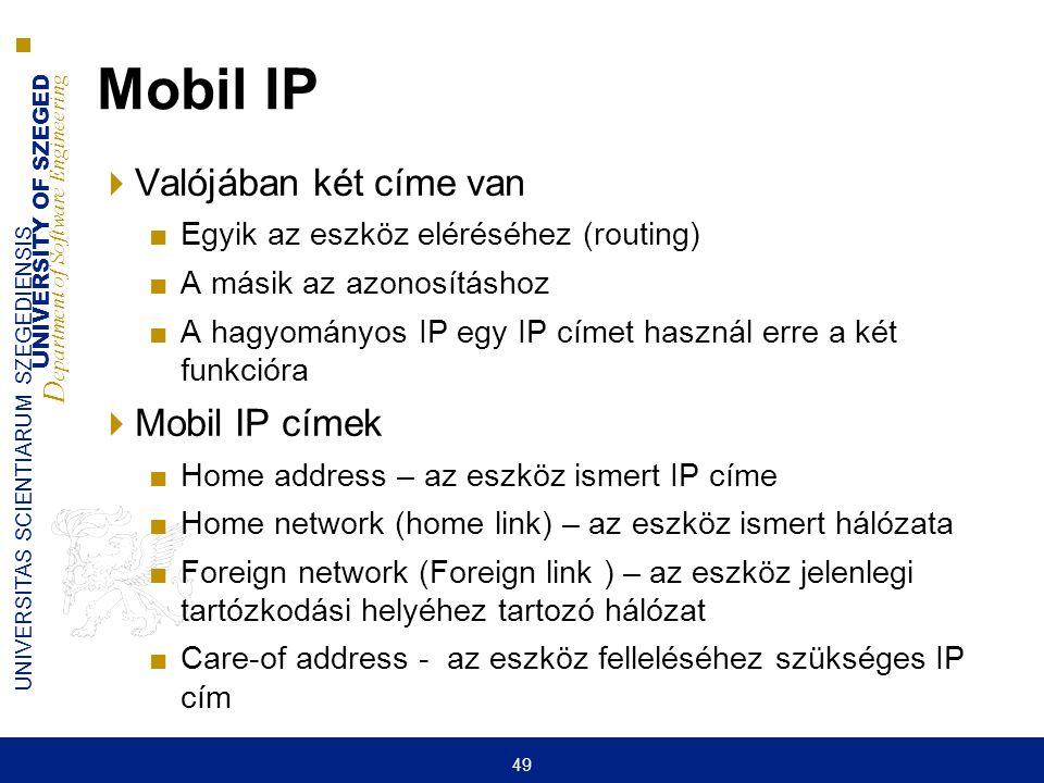 Mobil IP Valójában két címe van Mobil IP címek