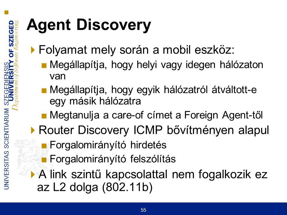 Agent Discovery Folyamat mely során a mobil eszköz:
