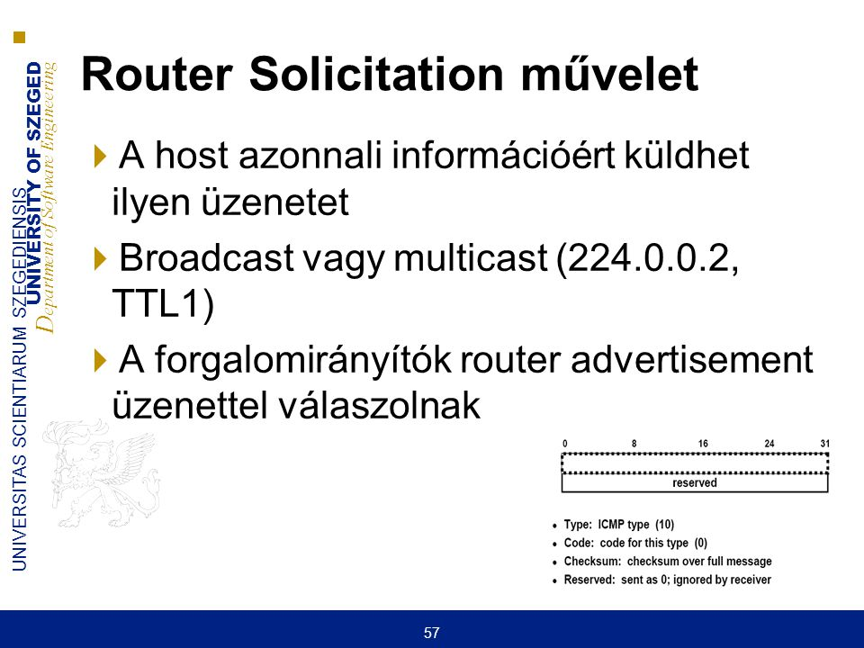 Router Solicitation művelet