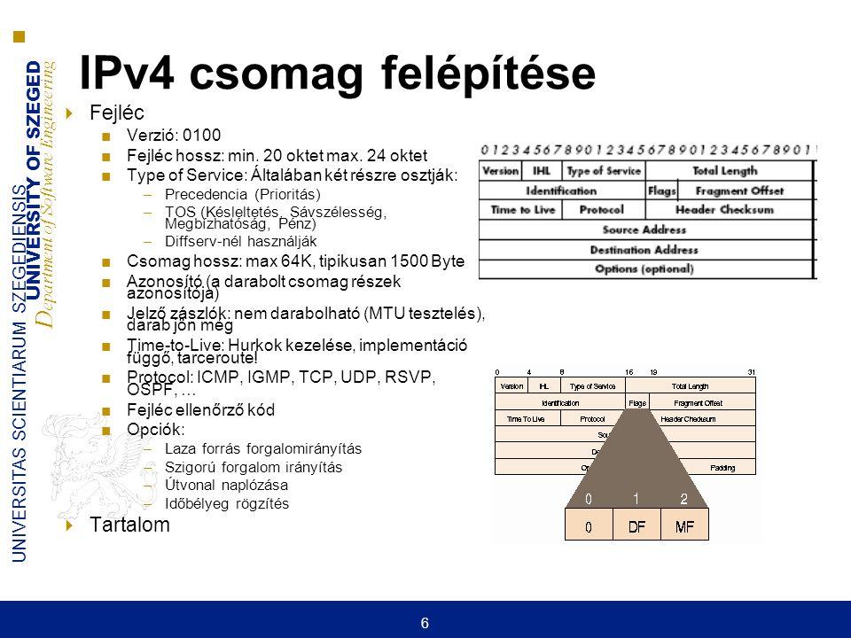 IPv4 csomag felépítése Fejléc Tartalom Verzió: 0100