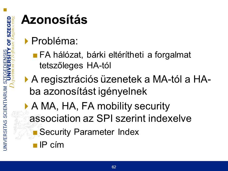 Azonosítás Probléma: FA hálózat, bárki eltérítheti a forgalmat tetszőleges HA-tól.
