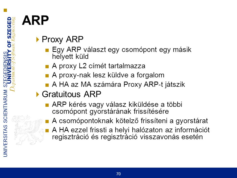 ARP Proxy ARP Gratuitous ARP