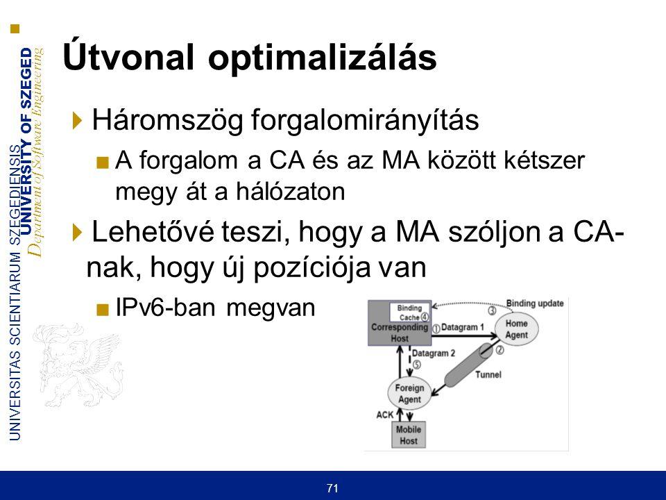 Útvonal optimalizálás