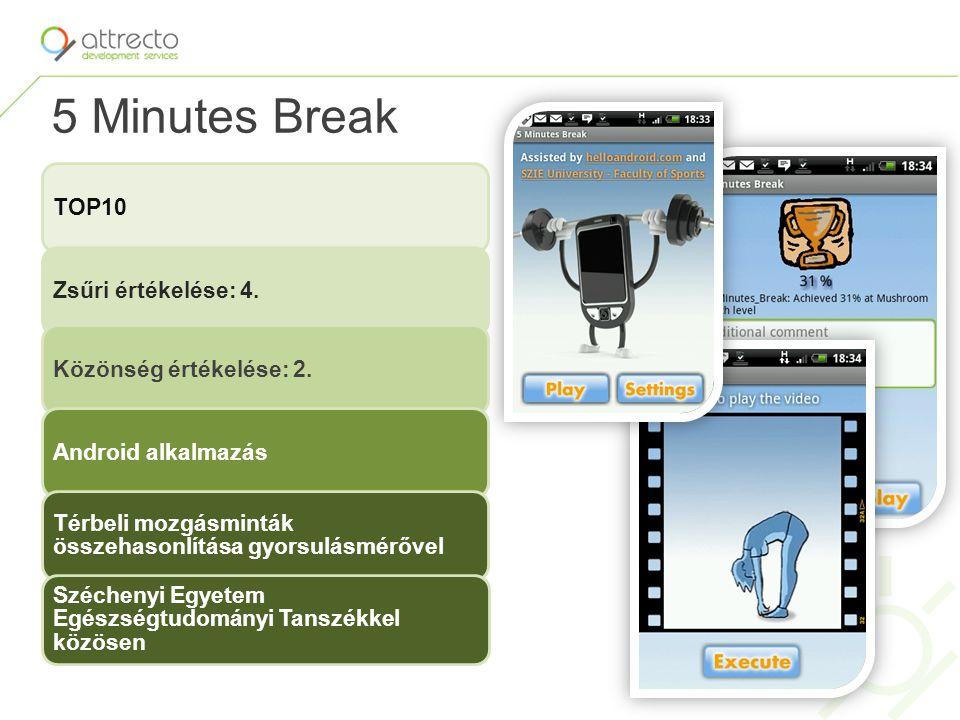 5 Minutes Break TOP10 Zsűri értékelése: 4. Közönség értékelése: 2.