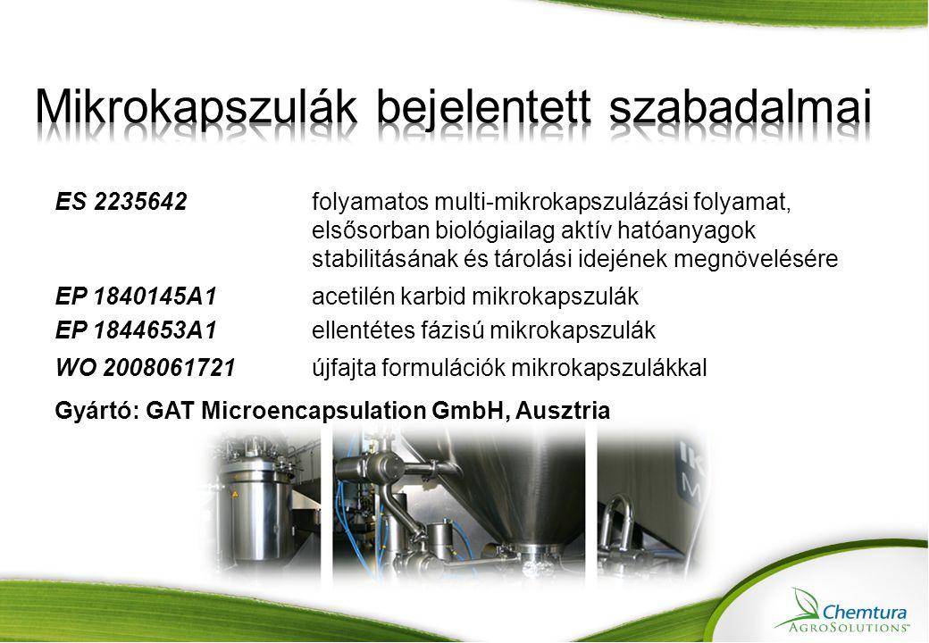 Mikrokapszulák bejelentett szabadalmai