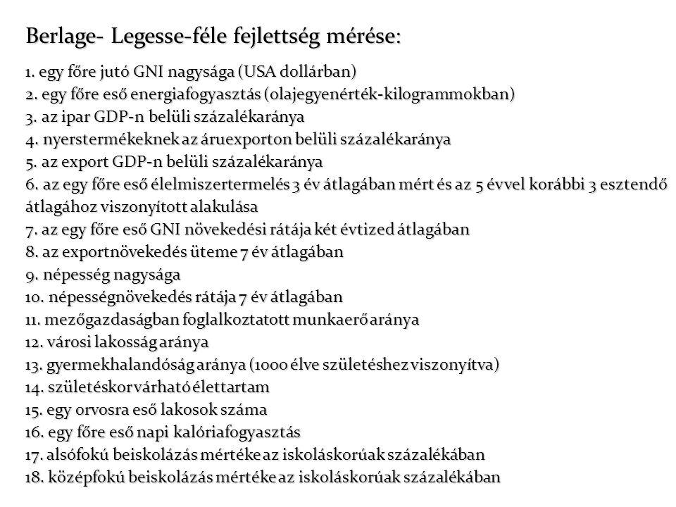 Berlage- Legesse-féle fejlettség mérése:
