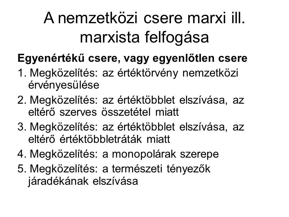 A nemzetközi csere marxi ill. marxista felfogása